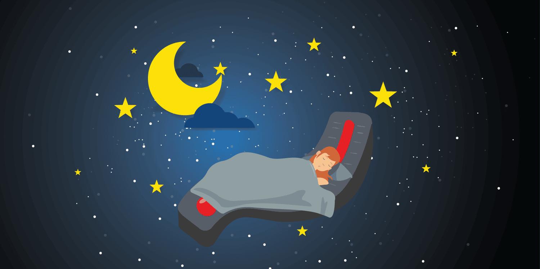 Kropstemperatur og søvn